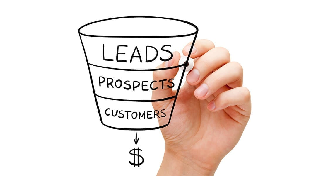 direct marketing direct marketing - Sales funnel 1120x600px - Best 3 Direct Marketing Ideas
